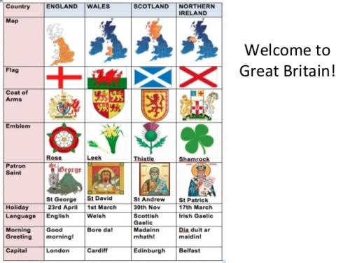 english-culture-2-638