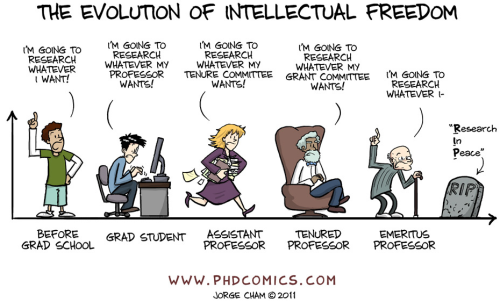 evolution_of_intellectual_freedom_cham_phdcomics